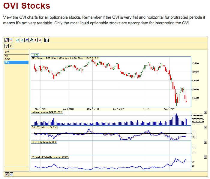 private traders club-OVI Stocks