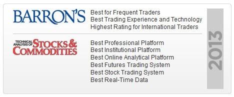 TradeStation_Awards2