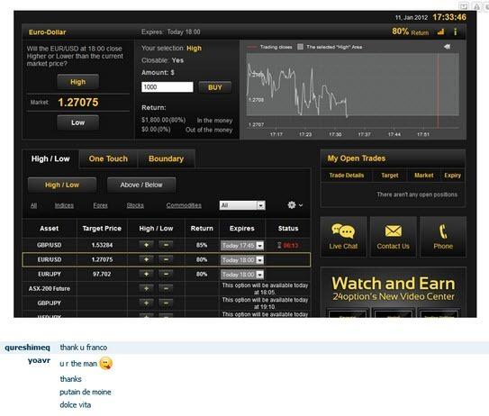 Binary_Options_Trading_Signals_Platform