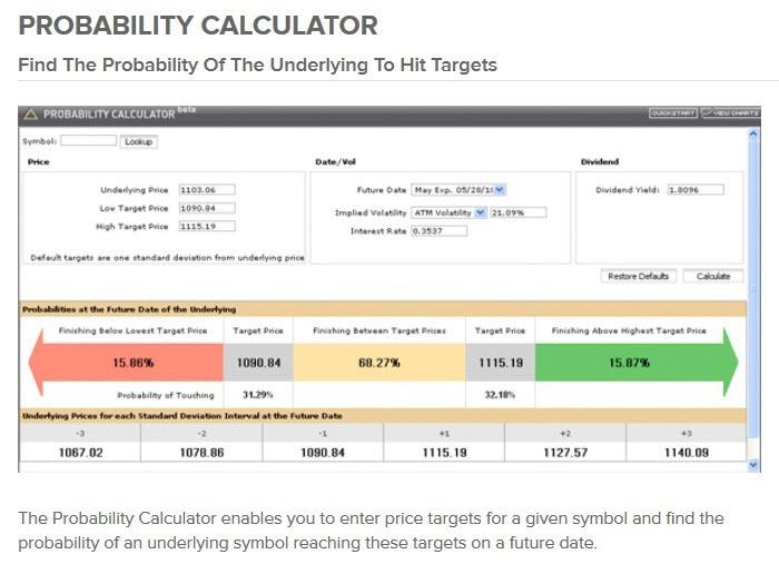 optionshouse-probability calculator