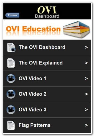OVI-FlagTrader-Education