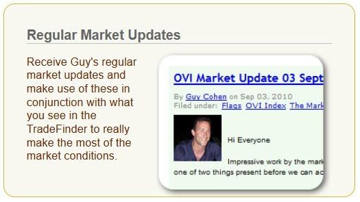 TradetehBanks-Market Updates