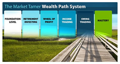 Market Tamer Wealth Path System