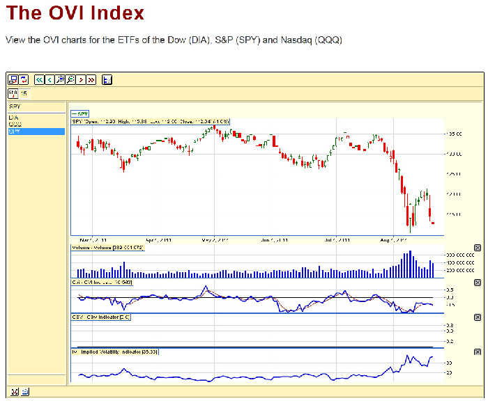 private traders club-ovi
