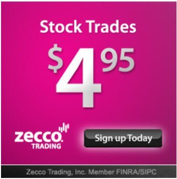 Zecco Review