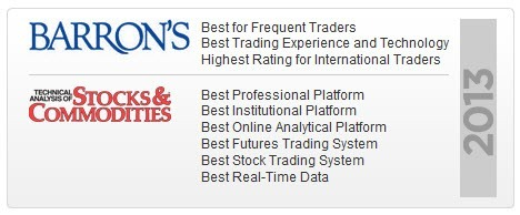 TradeStation_Awards2