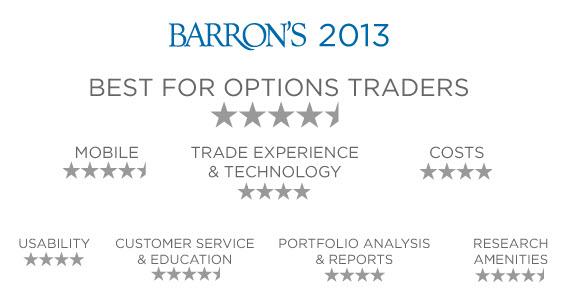 optionsxpress-Barron's 2012