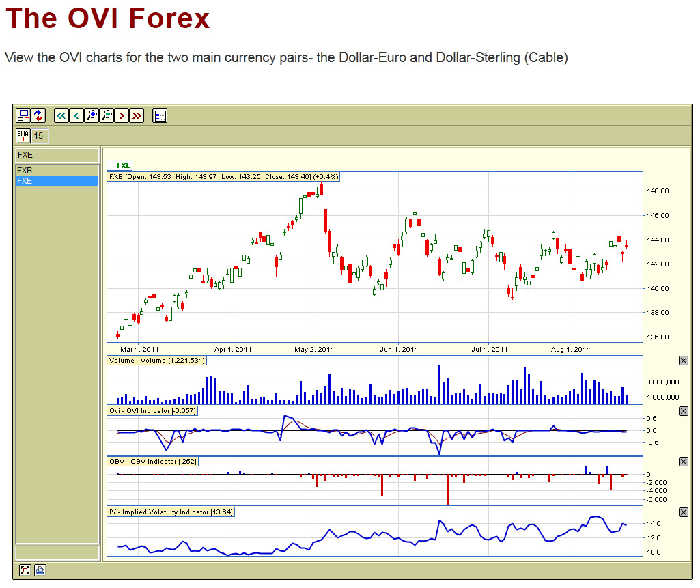 private traders club-ovi forex